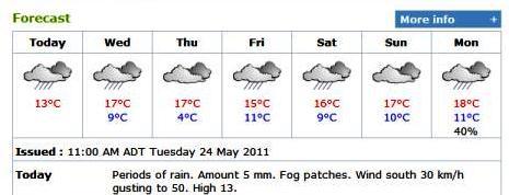 Forecast_may_24th